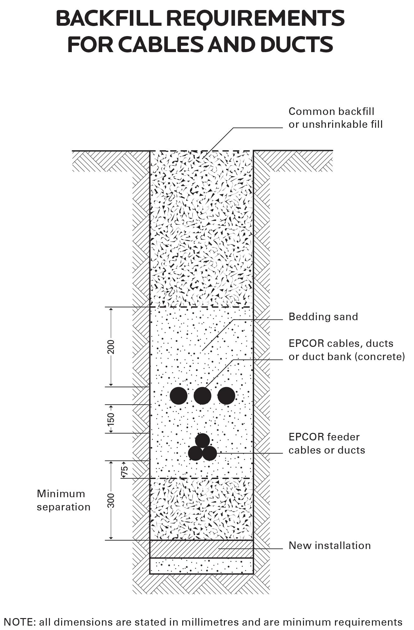 60 amp service diagram