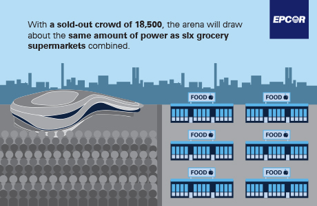Rogers Place power statistics!